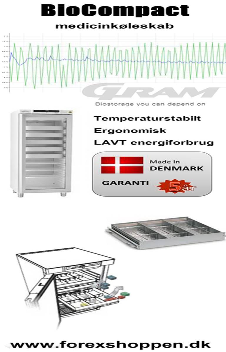 www.forexshoppen.dk - Gram bioComapct